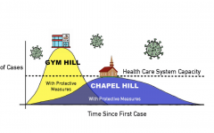 We all know the walk up gym hill can be long and exhausting. Through the use of social distancing protocols, washing and sanitizing your hands frequently, and wearing a mask, we can all help this pandemic feel mores like the less steep, manageable walk to chapel instead. Graphic Courtesy of Keigan McCullagh.