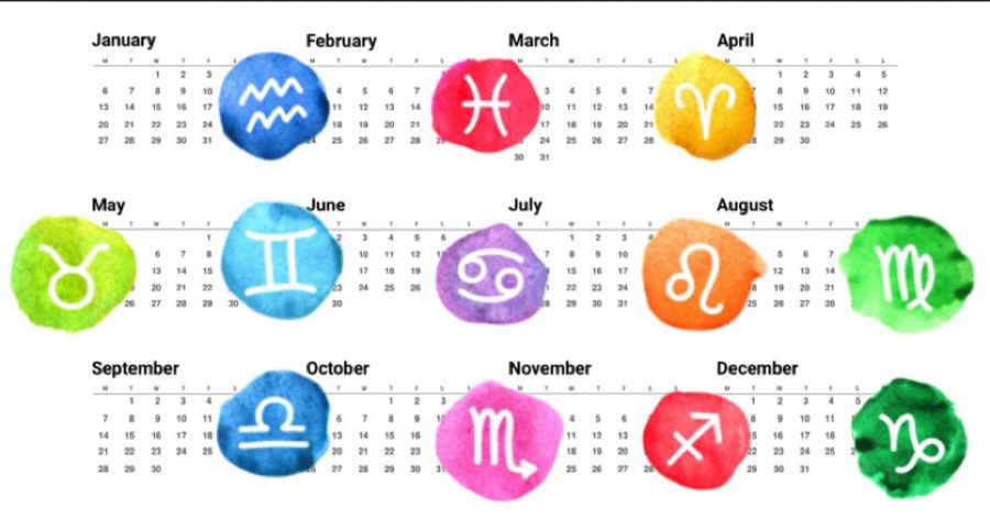 Do zodiac signs affect our personalities?