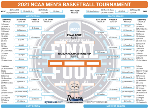 NCAA Mens Basketball Tournament Standings